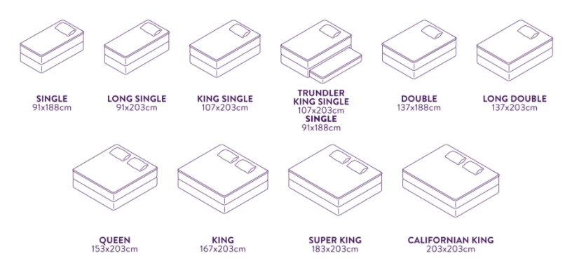 Illustration of Sleepyhead bed sizes